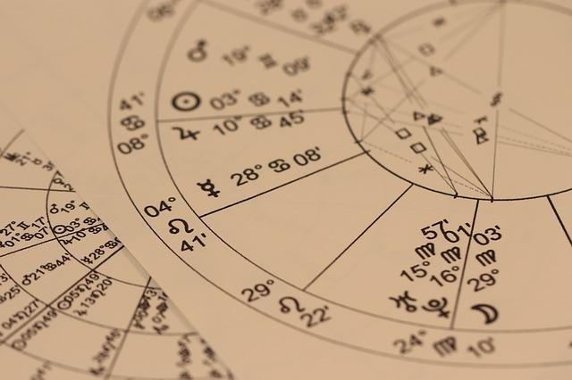 Wykres astrologiczny